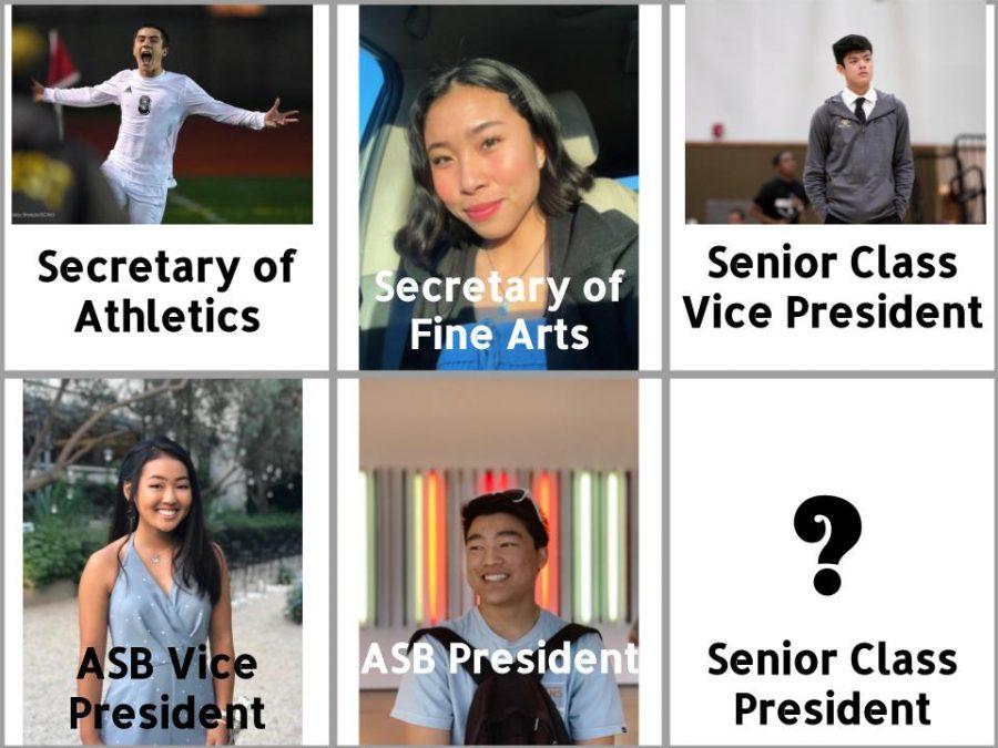 Meet your 2020 ASB!
